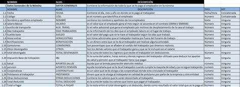 decreto bono alimentacion 2016 bono de alimentacion en venezuela 2016