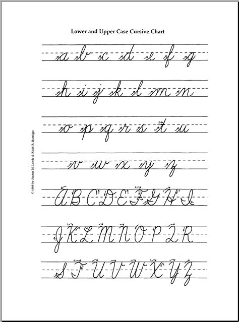 Letter Cursive cursive letters lowercase and uppercase cover letter exle