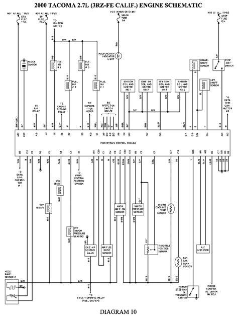 schematics for 1998 jeep 4 0l schematics free schematics for 1998 jeep 4 0l schematics get