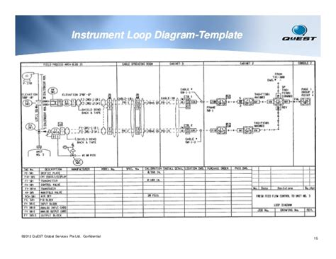 loop wiring diagram instrumentation pdf image collections