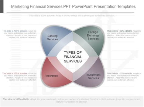 Marketing Financial Service marketing financial services ppt powerpoint presentation