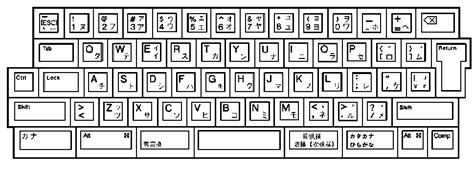 keyboard layout nz digital unix technical reference for using japanese features