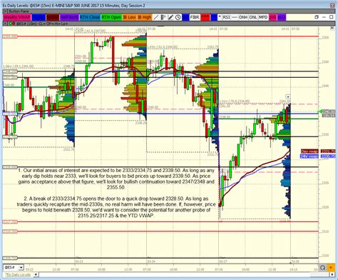 section 13 trade test trader s daily notebook bulls might not want to sharpen their horns yet