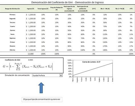 como se calcula el coeficiente de renta 2016 sunat calculo de coeficiente utilidad 2016 clculo del