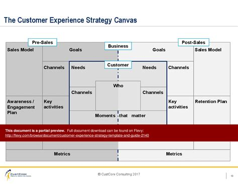 customer retention plan template pretty retention plan template pictures inspiration