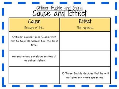 Officer Buckle And Gloria Activities by Best 25 Officer Buckle And Gloria Ideas On