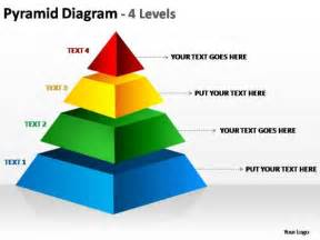 powerpoint pyramid template section powerpoint templates slides and graphics