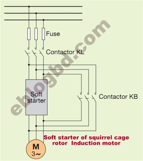 induction motor need starter soft starter of squirrel cage rotor induction motor