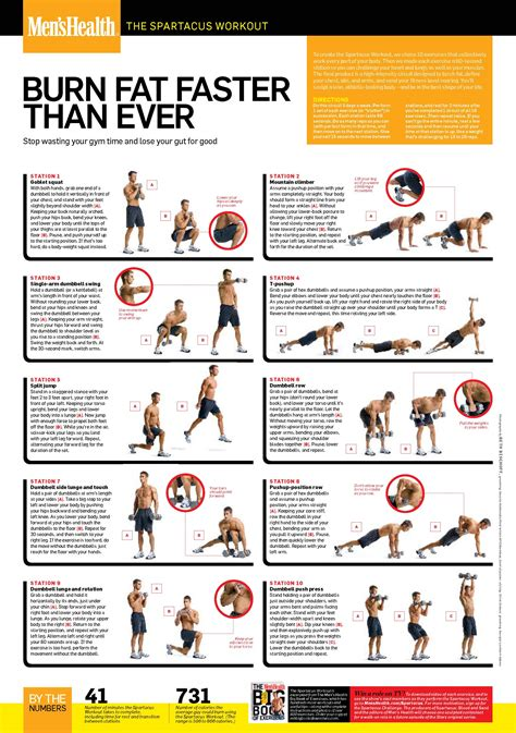 work out exercises for crossfit wod