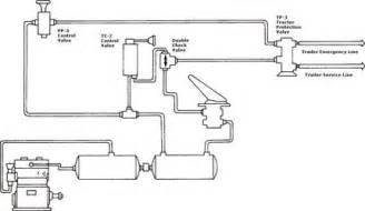 Volvo Air Brake System Schematic Protection Valve Air Brake System Pictures To Pin