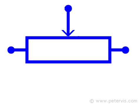 simbol resistor potensiometer variable resistor symbol