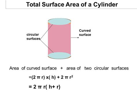 total area surface area and volume of 3 dimensional figures ppt