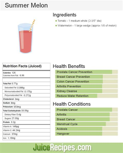 Affinity Detox by 96 Best Juice Images On Clean Meals