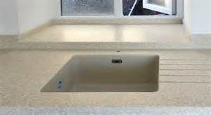 Corian Fabricators Uk Corian Worktops Prices Corian Kitchen Worktops Wales