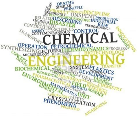Type Of Mba Program Best For Engineering by Types Of Engineers Best Engineering Schools In Canada