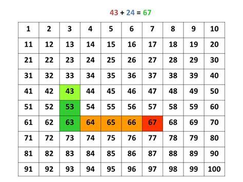 what is next 3 76 49 24 59 explained cuadrado del ppt descargar