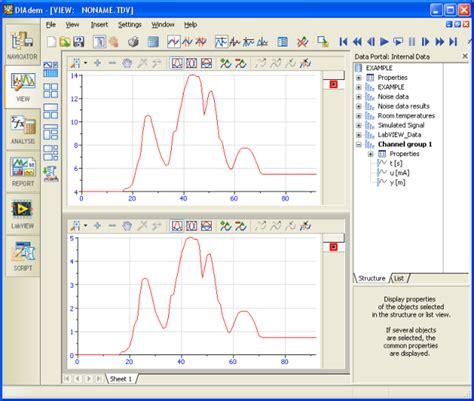 tutorial video labview introduction to labview by finn haugen techteach