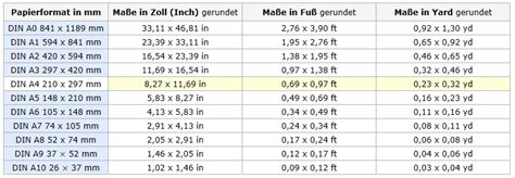zoll cm tabelle din formate druck werbung schied