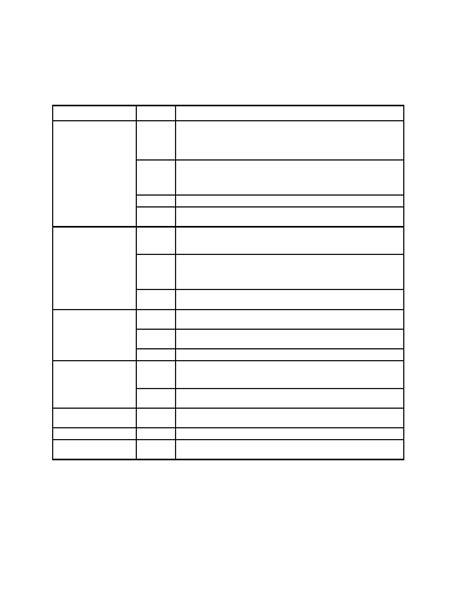 design basis event table 4 2 design basis flood events