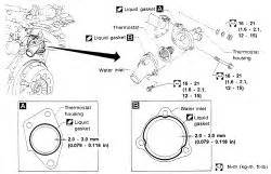 nissan altima 2 5 engine diagram water housing nissan get free image about wiring diagram