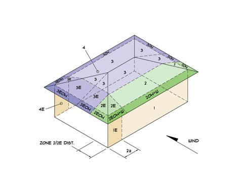Hip Roof Area Calculator Wind Envelope Procedure With A Half Hip Roof And