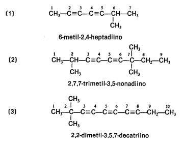 cadena carbonada enlace simple clasificaci 243 n de los compuestos org 225 nicos monografias