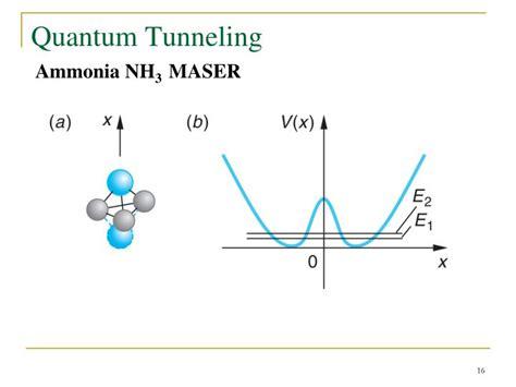 transistor quantum mechanics transistor quantum tunneling 28 images nanohub org resources nanoscale transistors lecture
