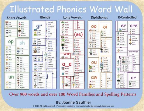 same pattern words phonics word wall short vowels long vowels blends