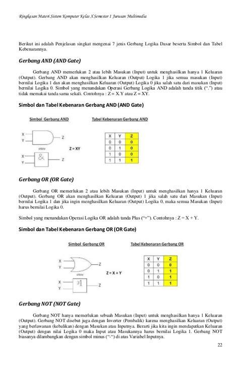 transistor frekuensi tinggi materi transistor frekuensi tinggi 28 images ilmu ebookholicmania gratis materi ebook