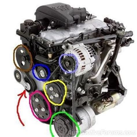 1998 chevy cavalier engine diagram chevy cavalier engine diagram questions answers with
