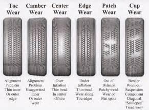 Trailer Tire Wear Chart Corvette Why Is Corvette Vibrating Corvetteforum