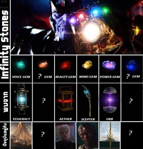 infinity stones marvel s infinity stones posts