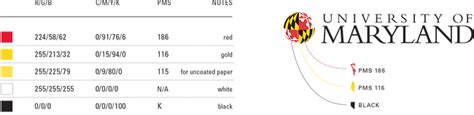 of maryland colors the of maryland brand toolkit