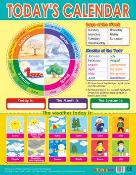 What S On The Calendar For Today Wall Posters Today S Calendar Chart For The Classroom