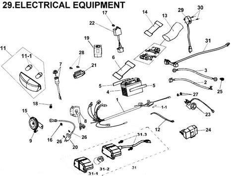 eton 90r wiring diagram r free printable wiring
