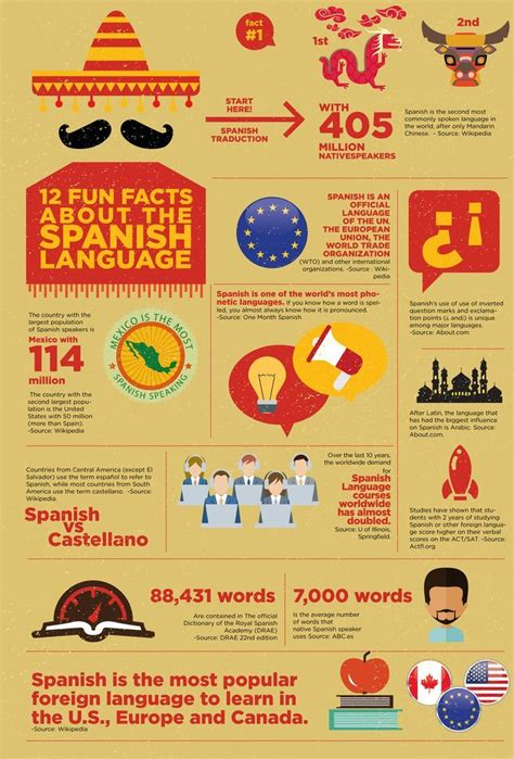 learn spanish ii 168203 best images about spanish learning on spanish numbers spanish games and
