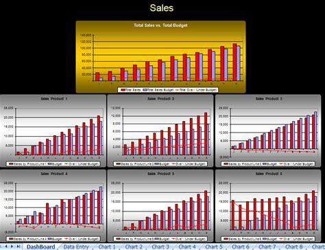 excel financial dashboard templates financial dashboard excel template financial dashboard