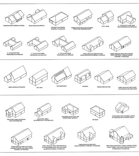 Factory Built Homes Prices advice on modular home additions from the homestore com blog