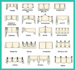 Window Treatment Types - window valance ideas amp valance window treatment ideas blindsgalore