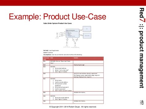 red7 developing product requirements tools and process