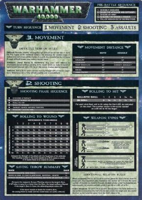 turn sequence reference card cards from warhammer 40 000