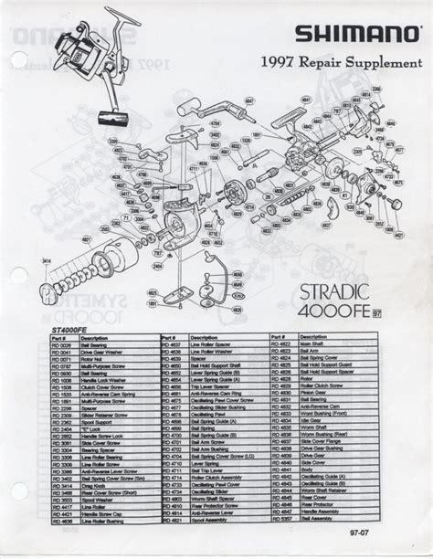 shimano calcutta 200 parts diagram shimano calcutta 200 parts diagram automotive parts