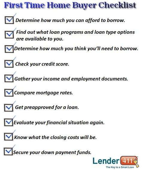 checklist for time home buyers read the