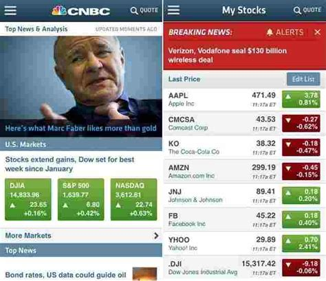 best app for iphone 4 best stock market apps for iphone tool for