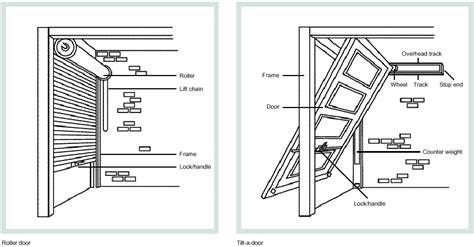 Overhead Door Cad Details How To Build Garage Door Drawings Pdf Plans