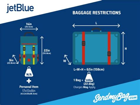 2017 jetblue baggage allowance and jetblue baggage fees