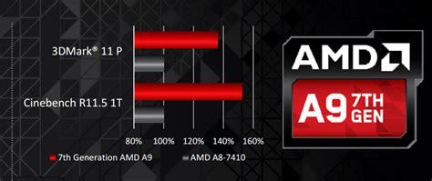 gaming amd hemat by maxcom amd apu mobile 7th berikan pengalaman performa lebih