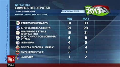 ministero interno votazioni elezioni 2013 risultati