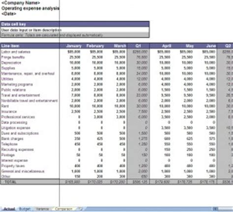Show Me A Spreadsheet by Business Operating Expenses Excel Worksheet
