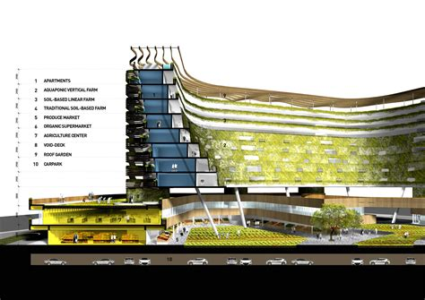 Elderly Home Design Concept Gallery Of Spark Proposes Vertical Farming Hybrid To House